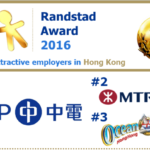 CLP Power crowned Hong Kong's most attractive company